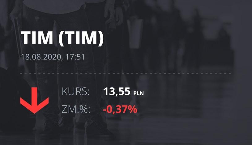 Tim (TIM): notowania akcji z 18 sierpnia 2020 roku