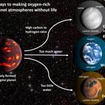 Tlen w atmosferze nie musi oznaczać życia
