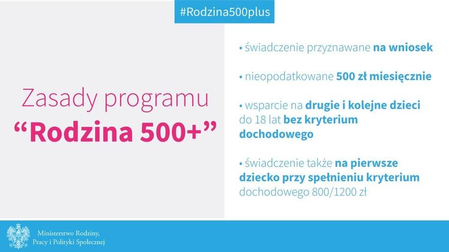To w programie 500 plus się nie zmieni /mpips.gov.pl /