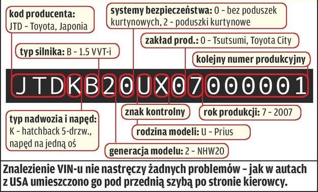 Toyota Prius II: cechy identyfikacyjne /Motor