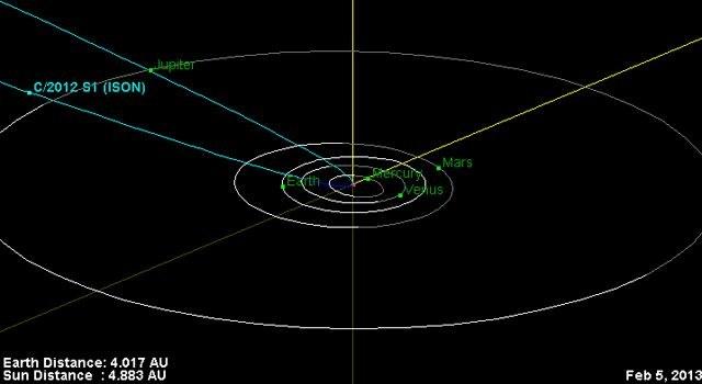 Trajektoria lotu komety ISON /NASA