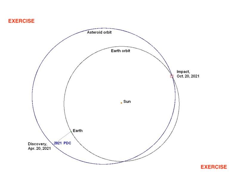 Trajektorie wykrytej planetoidy i Ziemi przecinają się /materiały prasowe