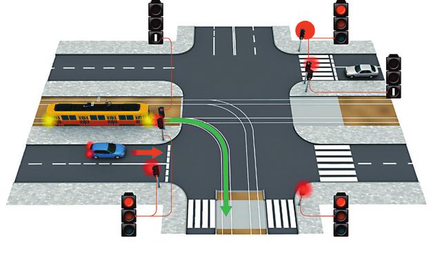 tramwaj na skrzyżowaniu z sygnalizacją /Motor
