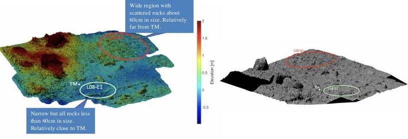 Trójwymiarowy obraz potencjalnego lądowiska L08-E1, skąd Hayabusa 2 może pobrać próbki materii /materiały prasowe