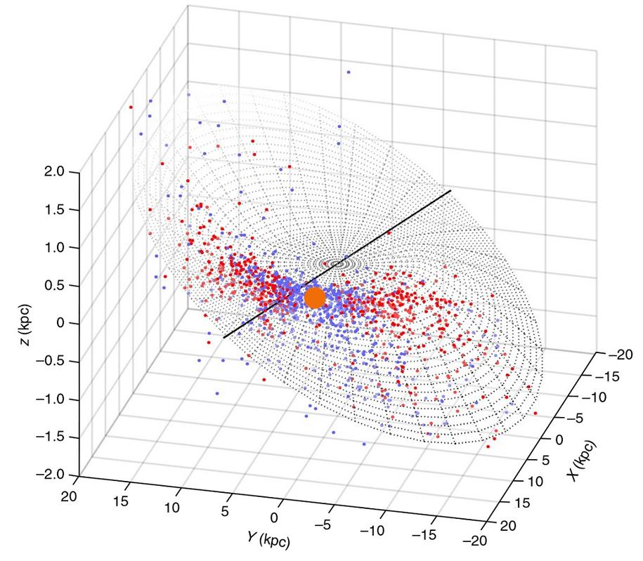 Trójwymiarowy rozkład cefeid na tle skreconego dysku Drogi Mlecznej /CHEN Xiaodian /Materiały prasowe