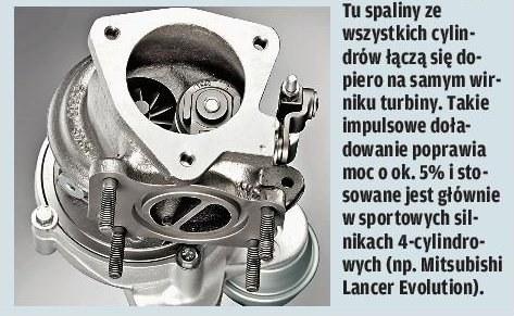 """Turbo typu """"twin scroll"""" /Motor"""