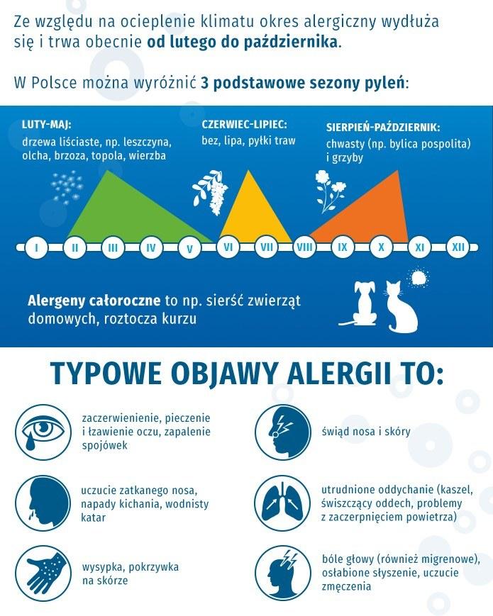 Typowe objawy alergii /materiały promocyjne