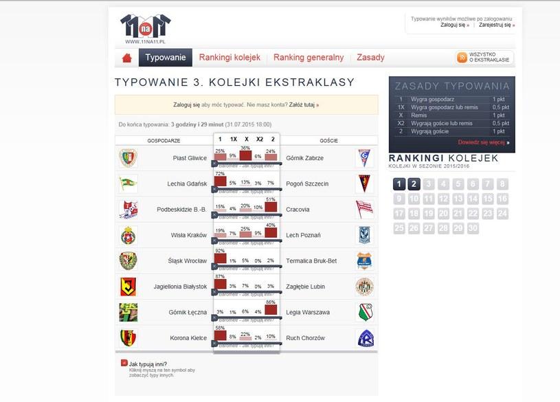 Typy użytkowników serwisu 11na11.pl /INTERIA.PL