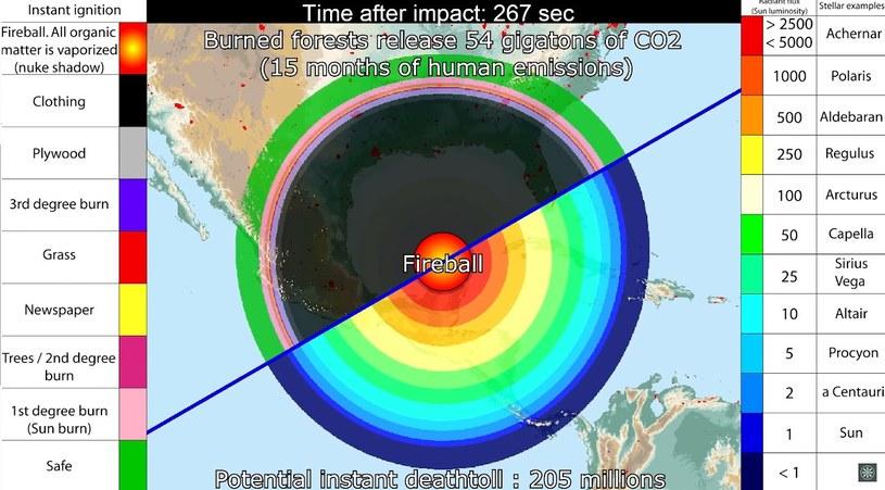 Uderzenie dużego obiektu w region krateru Chicxulub - symulacja. Credits - Gwillerm Kaldisti /Kosmonauta