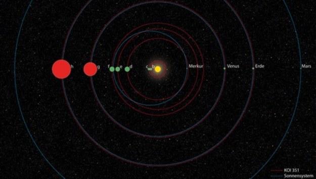Układ planetarny KOI-351 jest bardzo podobny do Układu Słonecznego /materiały prasowe