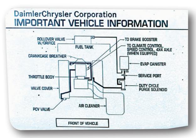 układ zasilania /Motor