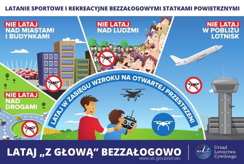 Urząd Lotnictwa Cywilnego przygotował planszę, która dobrze obrazuje, gdzie nie należy posługiwać się dronami /materiały prasowe