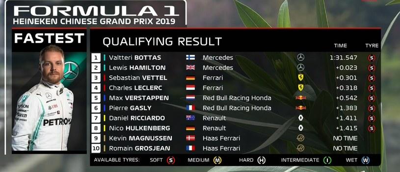 Valtteri Bottas z Mercedesa wygrał kwalifikacje do Grand Prix Chin /INTERIA.PL