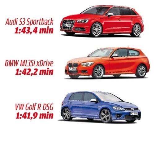 Volkswagen Golf R na torze testowym i wyniki na tle konkurentów /Motor