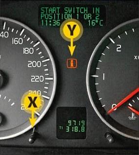 Volvo V50 (2004-2007) /Motor