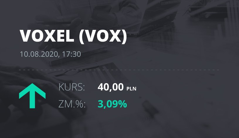 Voxel (VOX): notowania akcji z 10 sierpnia 2020 roku