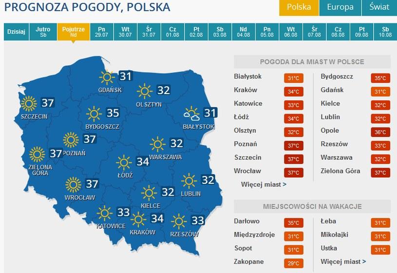 W niedzielę będzie bardzo upalnie /INTERIA.PL
