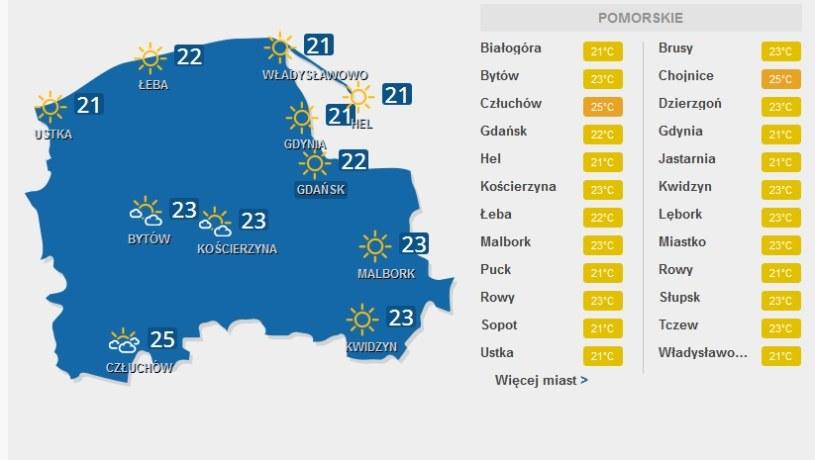 W niedzielę nad morzem będzie bardzo słonecznie /INTERIA.PL
