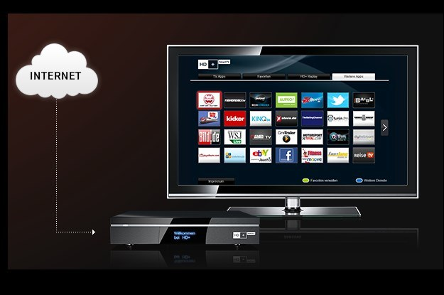 W ostatnim kwartale 2013 roku HD+ oczekuje dalszego wzrostu liczby klientów. Ogólnie rzecz biorąc, prawie 2,68 mln gospodarstw domowych korzysta obecnie z HD+ w Niemczech /materiały prasowe