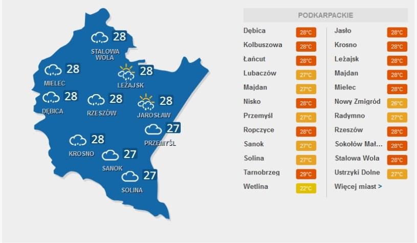 W piątek na Podkarpaciu dużo chmur /INTERIA.PL
