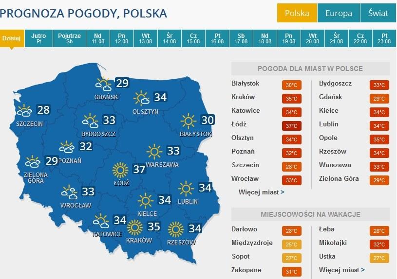 W Polsce będzie dziś bardzo upalnie /INTERIA.PL