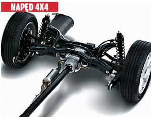 W wersji 4WD zastosowano elektronicznie sterowane sprzęgło przy tylnym dyferencjale - załącza się automatycznie, gdy zostanie wykryty uślizg przednich kół. /Motor