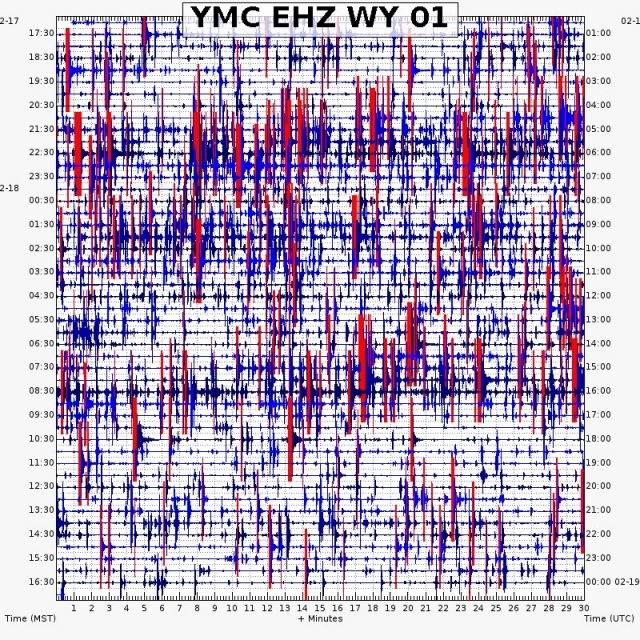 W Yellowstone odnotowuje się dziesiątki niewielkich trzęsień ziemi /Zmianynaziemi.pl