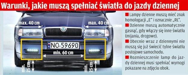 Warunki, jakie muszą spełniać światła do jazdy dziennej /Motor