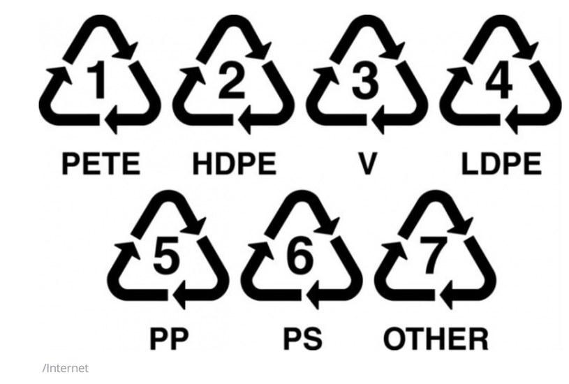 Ważne oznaczenia plastiku /Informacja prasowa