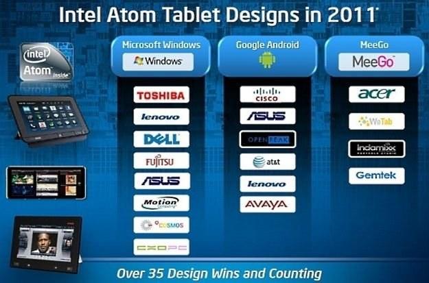 Według informacji Intela w 2011 roku ukaże się ponad 35 tabletów z Atomem fot. Intel /HeiseOnline