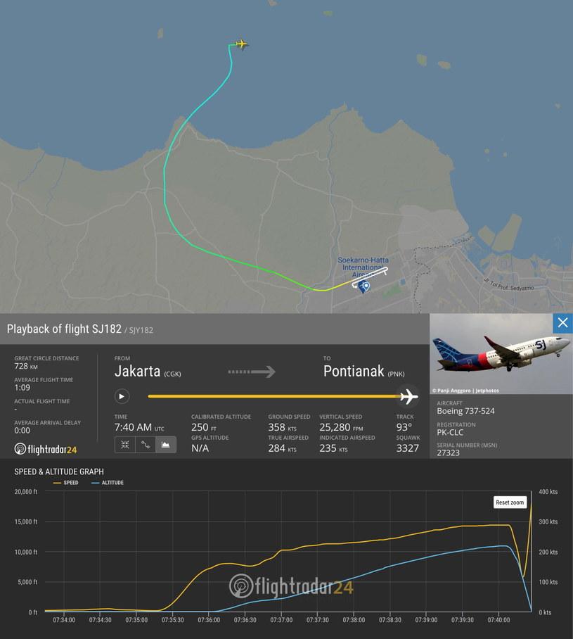 """Według serwisu Flightradar24 """"rejs został przerwany w cztery minuty po starcie. /Flightradar24.com /PAP/EPA"""