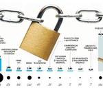 Wielkie polowanie na oszustów: KNF bada, czy agenci omijali wysokie ceny przy polisach OC