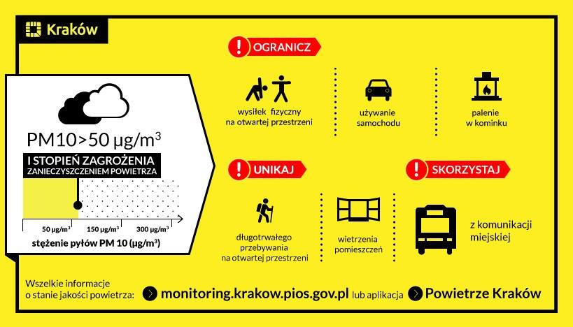 Władze Krakowa radzą jak postępować w razie smogu /krakow.pl /