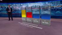 Włochy: Blok partii centroprawicowych wygrywa wybory parlamentarne