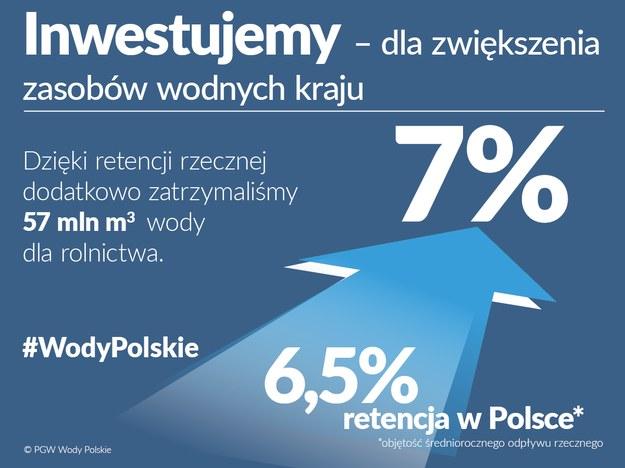 Wody Polskie /Materiały prasowe