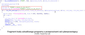 Współczujący haker — nietypowa wiadomość w kodzie szkodliwego programu