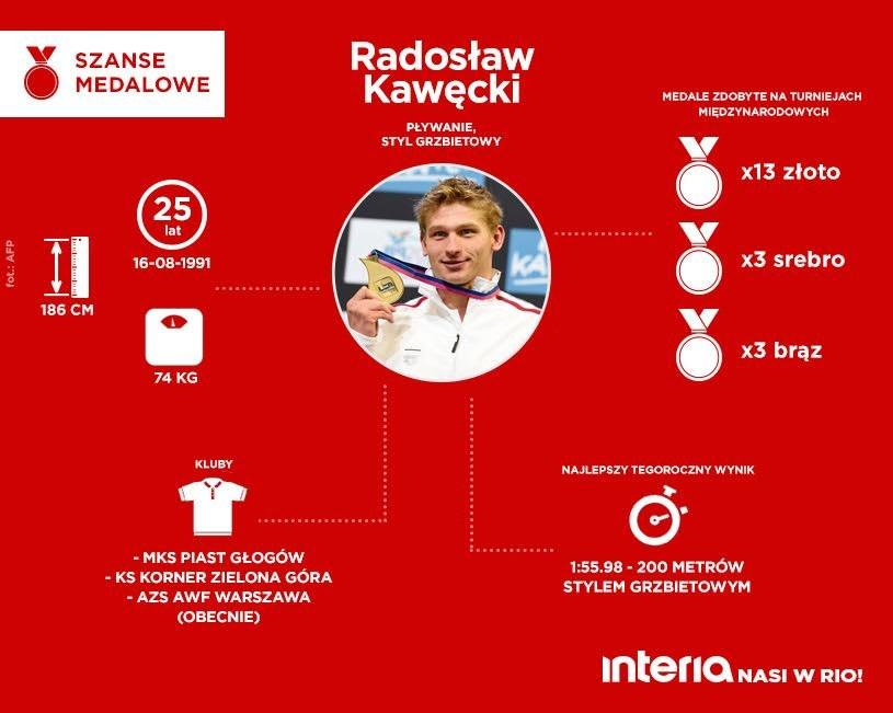 Wszyscy liczymy na złoto Radosława Kawęckiego /INTERIA.PL