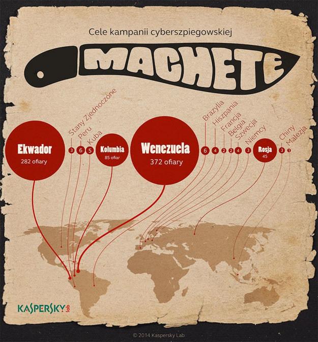 Wszystko wskazuje na to, że kampania Machete rozpoczęła się w 2010 roku. /materiały prasowe