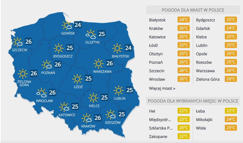 Wtorek (22.09) /INTERIA.PL
