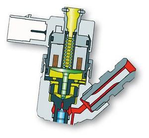 Wtryskiwacze elektromagnetyczne /Motor