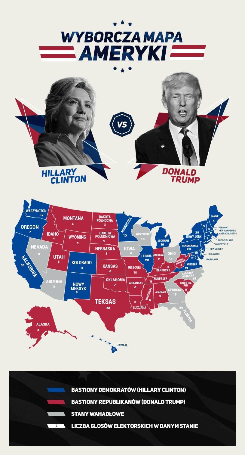 Wybory prezydenckie w USA /INTERIA.PL
