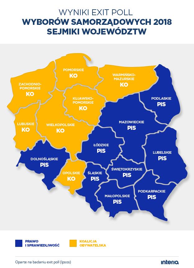 Wybory samorządowe 2018 do sejmików. Wyniki exit poll /INTERIA.PL