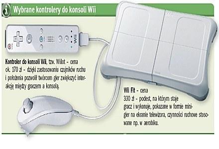 Wybrane kontrolery do konsoli Wii. /PC Format