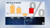 """""""Wydarzenia"""": Ceny w Polsce wystrzeliły. Takiej inflacji nie było w Polsce od 10 lat"""