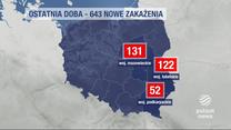 """""""Wydarzenia"""": Coraz młodsze ofiary koronawirusa"""