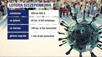"""""""Wydarzenia"""": W lipcu rusza loteria szczepionkowa"""