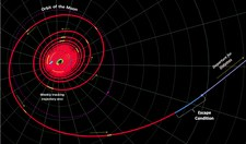 Wyjątkowa misja NASA i Space X. Chcą zmienić trajektorię lotu asteroidy
