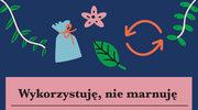 Wykorzystuje, nie marnuję, Sylwia Majcher