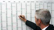 Wymiar czasu pracy i okresy rozliczeniowe w 2012 r.
