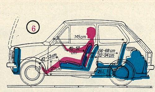 wymiary wnętrza /Motor